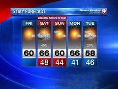 5 Day Forecast 2-5-16