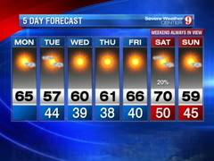 5-day weather forecast 2-8-16