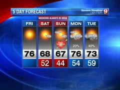 5 Day Forecast friday morning