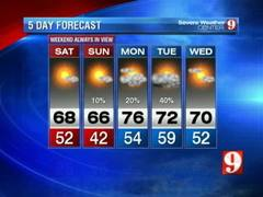 5 day forecast - Friday afternoon