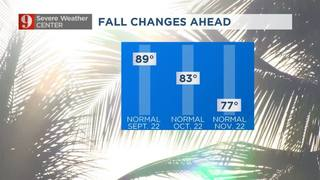 Fall begins Thursday. Temperatures fall a couple months later.