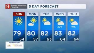 5day Forecast