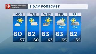 5 day forecast: Oct. 23, 2016