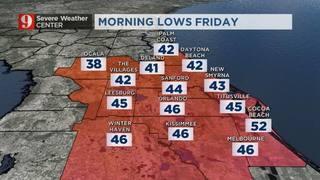 40s make a quick return to Florida