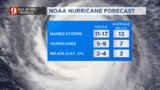 2017 Hurricane Forecast: NOAA predicts above-average Atlantic activity