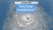 How hurricanes form and the ingredients needed for them to survive.