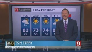 5 day forecast: Big cool down coming up!