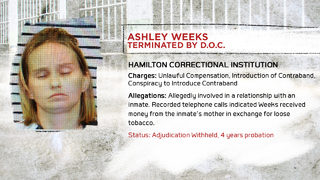 Florida corrections officers: FDOC state prisons   WFTV   WFTV