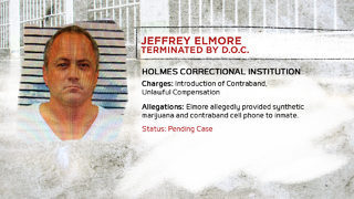 Florida corrections officers: FDOC state prisons | WFTV | WFTV