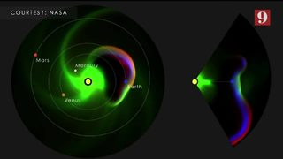 Solar flares, coronal mass ejections, solar storms and Auroras
