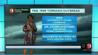 Tornado alerts: 1998 vs. today