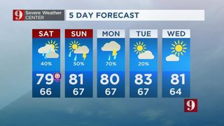 Rain chances increase in the coming days