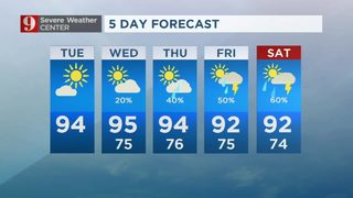 5-Day Weather Forecast: Hot and steamy Tuesday