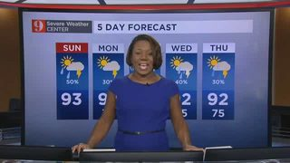 The heat sticks around this week, scattered storms too