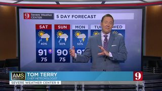 Scattered afternoon storms this weekend