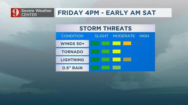 Strong to severe storms expected Friday across Central Florida