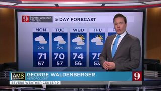 Cold front brings cooler temperatures, scattered showers into Central Florida