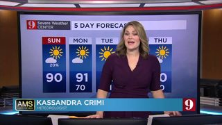 Temperatures stay warm, dry around sunny Central Florida