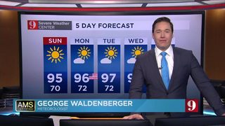 Hot, dry summer-like conditions continue this week
