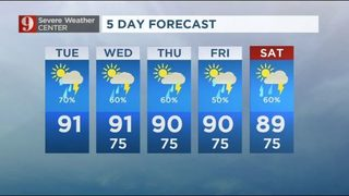 Grab your umbrella: Rainy afternoons to continue across Central Florida