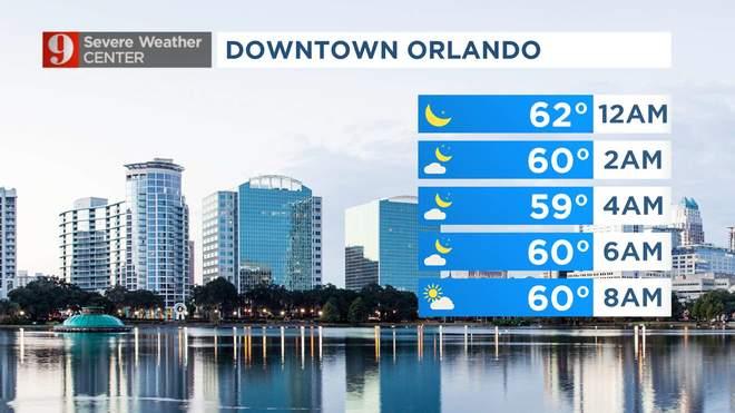Orlando Hourly Weather Forecast | WFTV