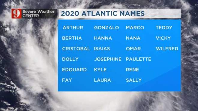 Atlantic Names