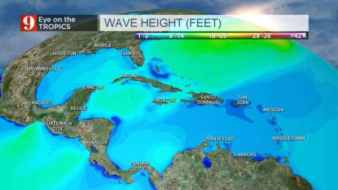 Caribbean Wave Height
