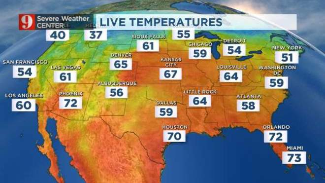 US Now Temps
